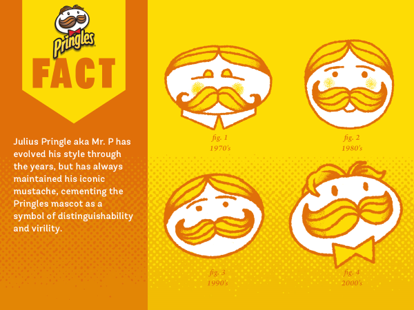 Pringles New Products Review Plus Fun Facts