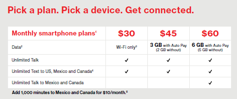 Verizon Wireless Offers Crazy Good Deal on Prepaid Mobile Plans