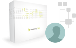 One of the greatest things about Ancestry DNA is getting in touch with your DNA matches - cousins you didn't know you had!